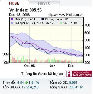 stock1812